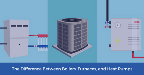 The Difference Between Boilers, Furnaces and Heat Pumps (1)