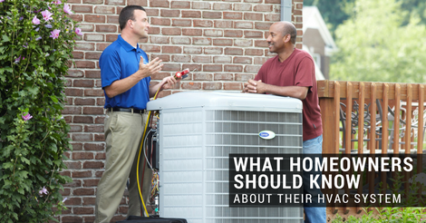 WHAT HOMEOWNERS SHOULD KNOW ABOUT THEIR HVAC SYSTEM